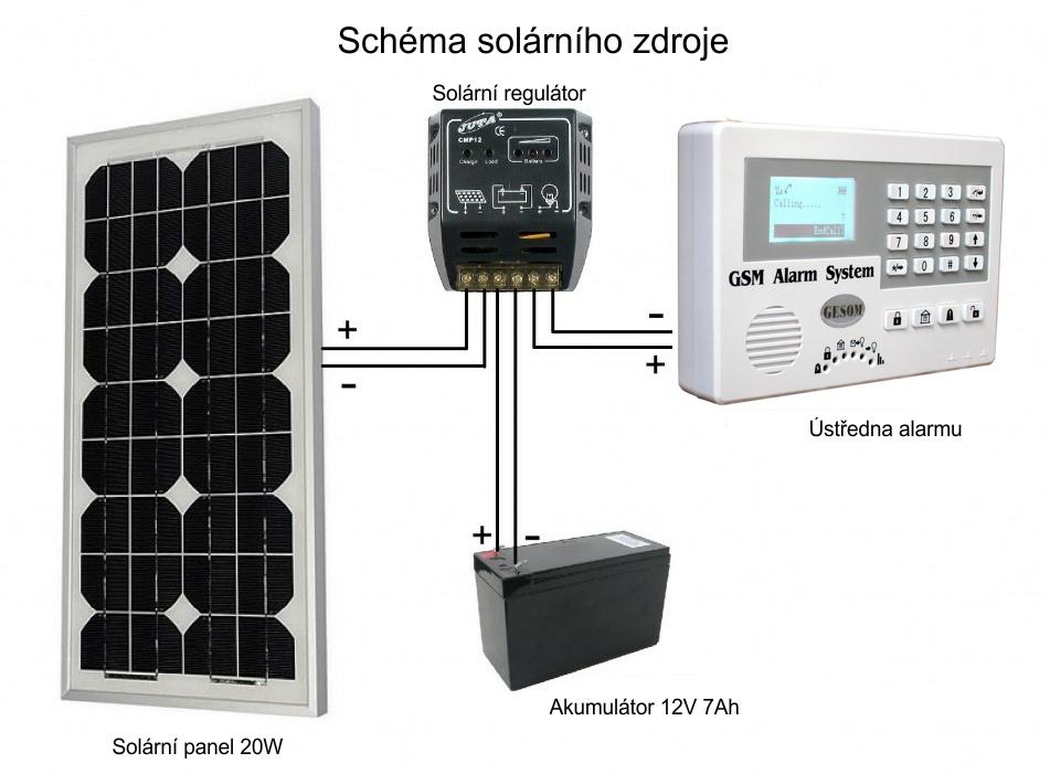 solarni-zdroj-gsm-alarm.jpg